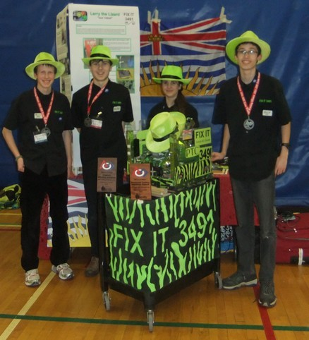 Canadian Championships 2